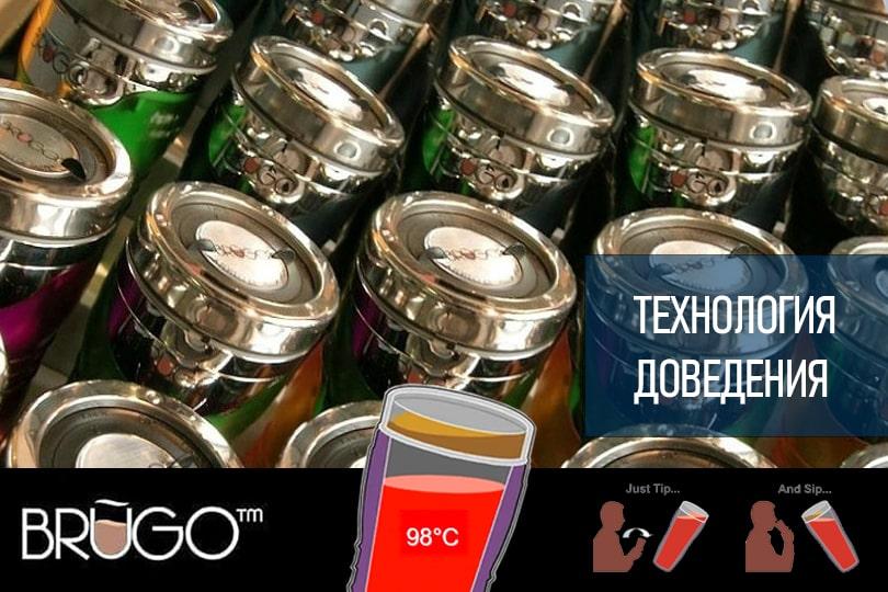 Термокружки для кофе